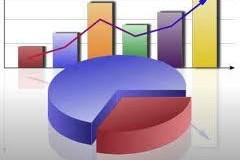 Las aseguradoras líderes al 31 de diciembre ppdo