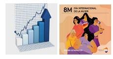 Nº 417 – 12/03/2020 <br> ¿Por qué compran seguros las personas?; las mujeres redujeron la brecha; AON compro WILLIS; los PAS lideran la intermediación, y más…